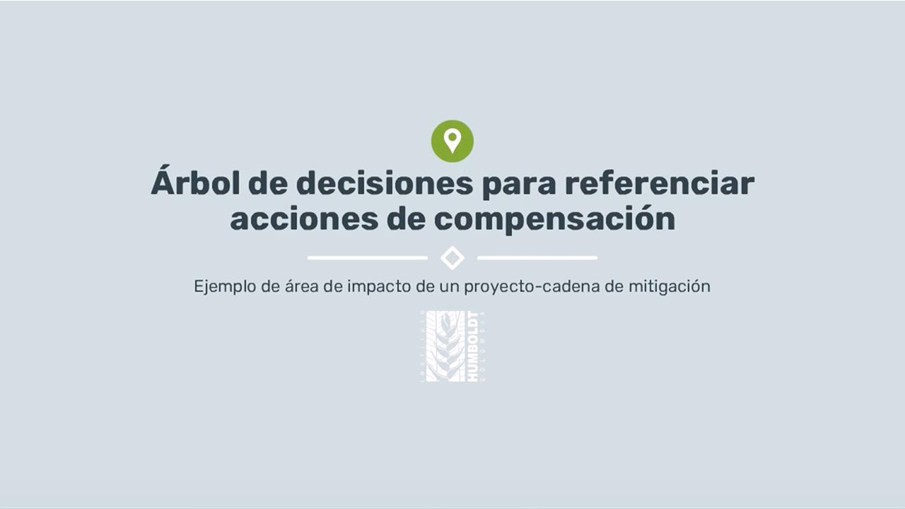 Árbol de decisiones para referenciar acciones de compensación